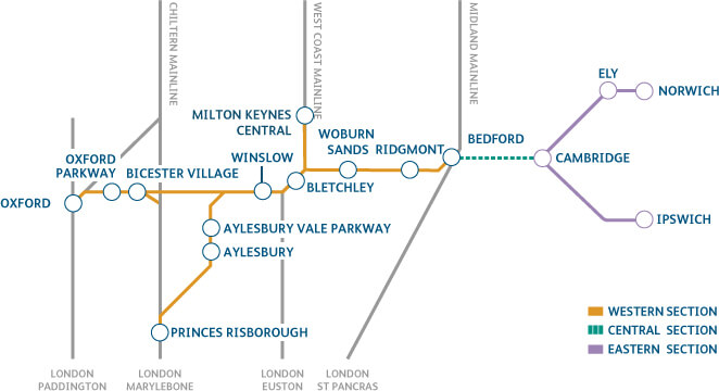 Firm launched to restore CambridgeOxford rail link The Transport